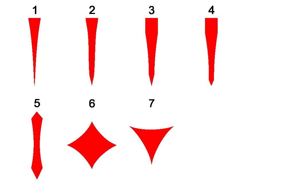 особенности заточки ножа - вогнутые сечения