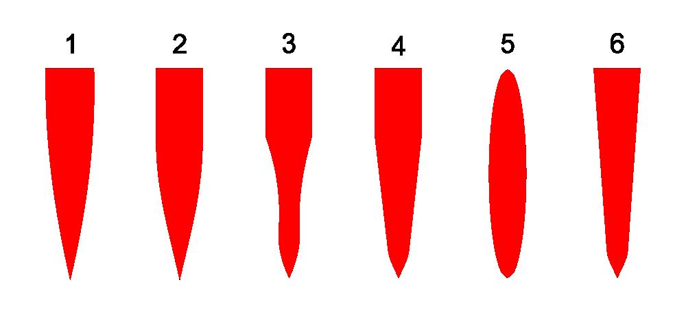 особенности заточки ножа - выпуклые сечения
