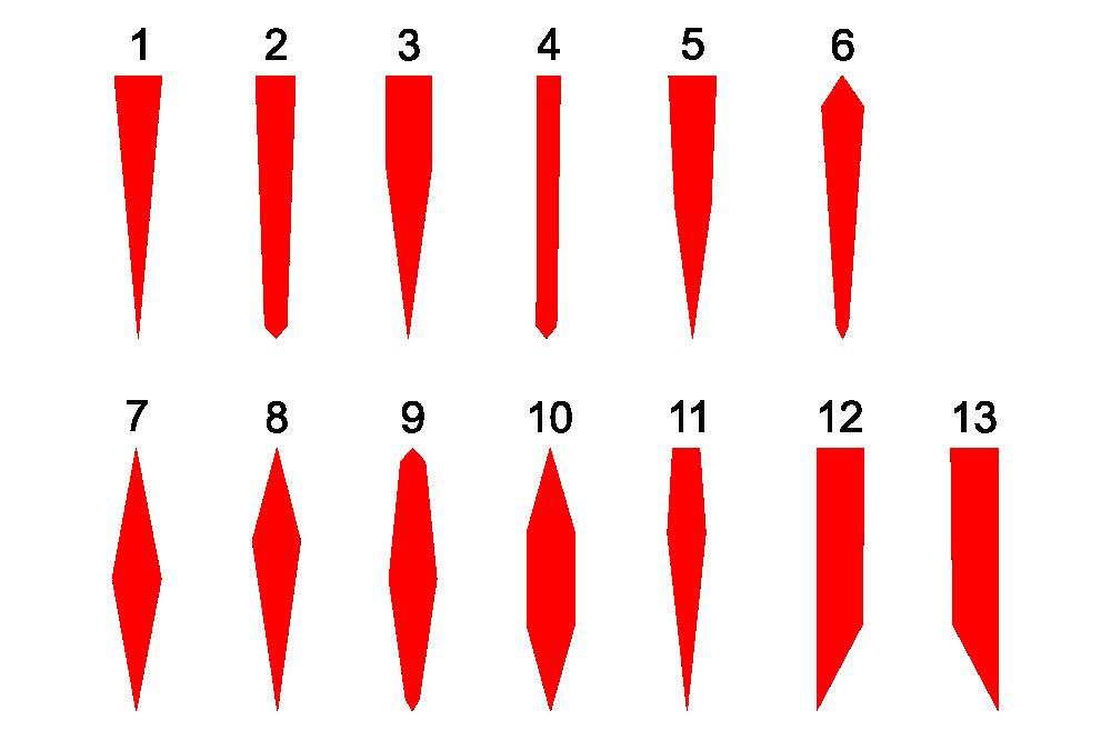 особенности заточки ножа - клиновидные сечения