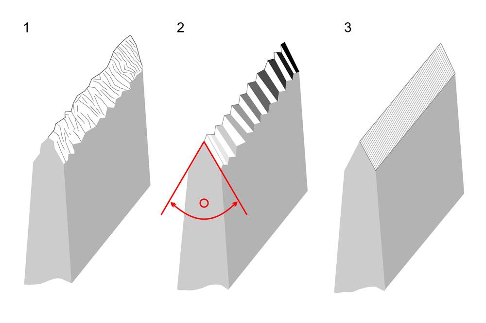 Заточка ножа — Процесс затупления и заточки.