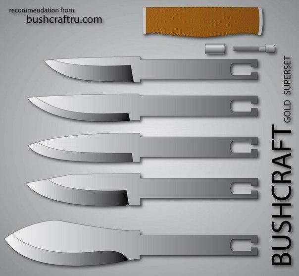 Набор ножей для различных задач